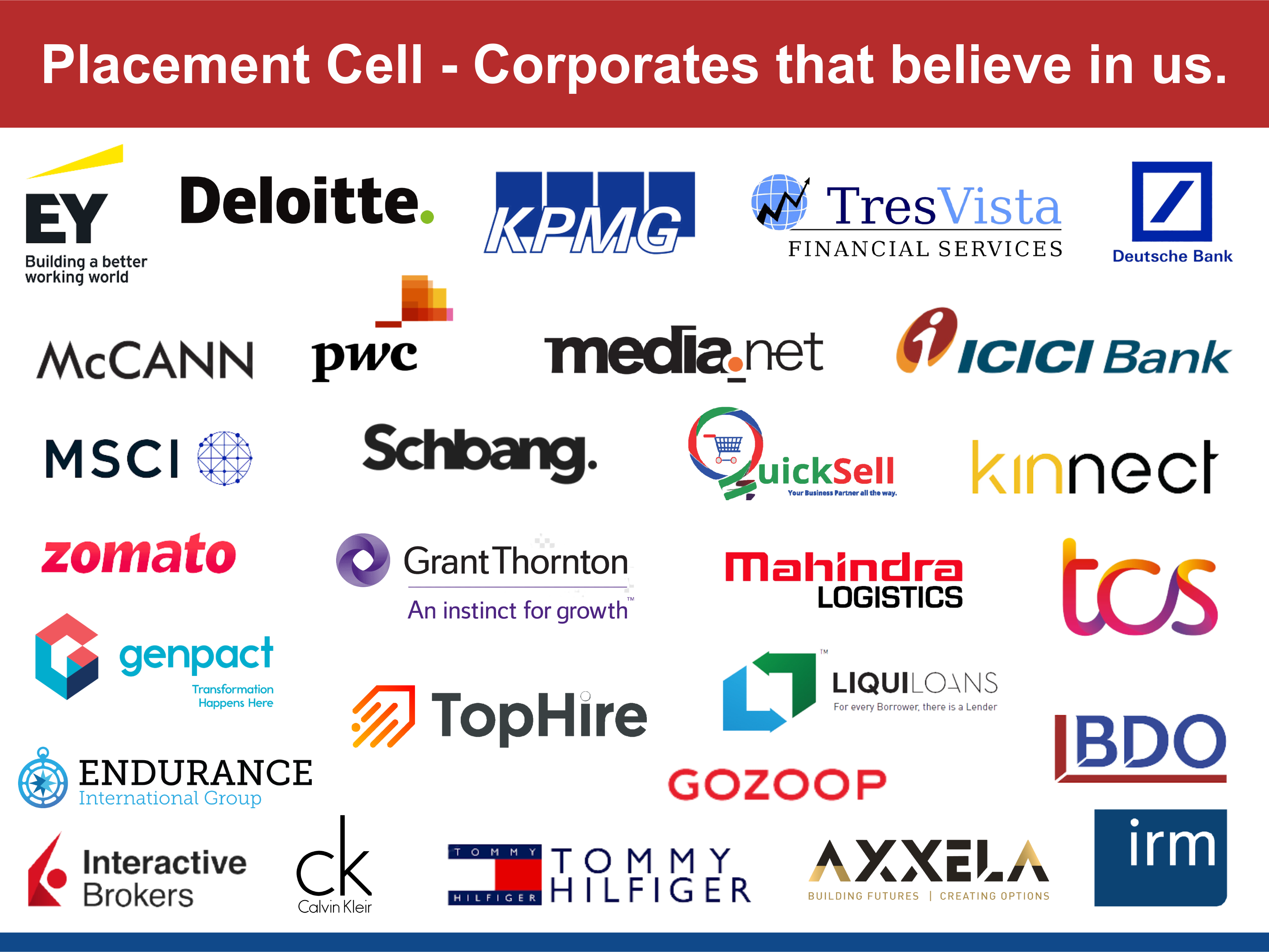 Placement - Corporates that believe in us